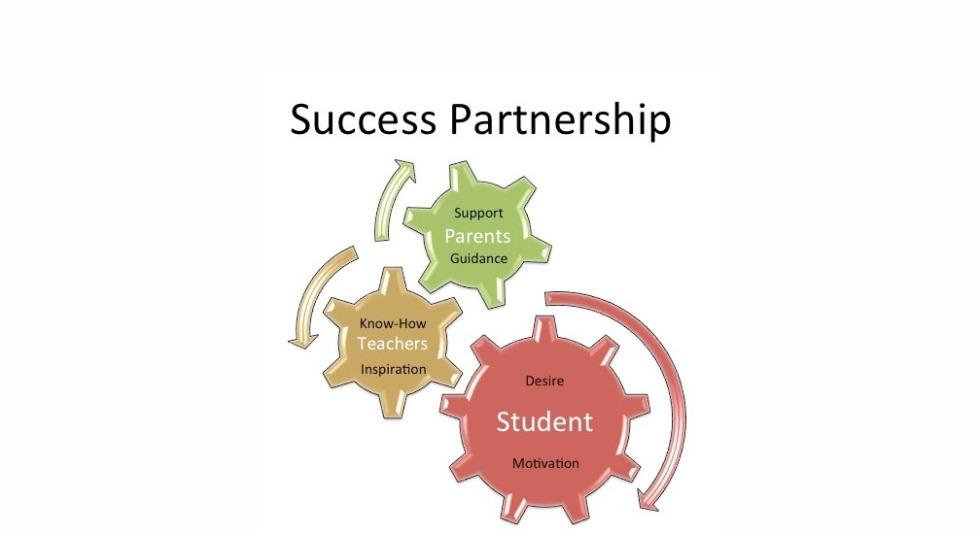 Success Partnership2